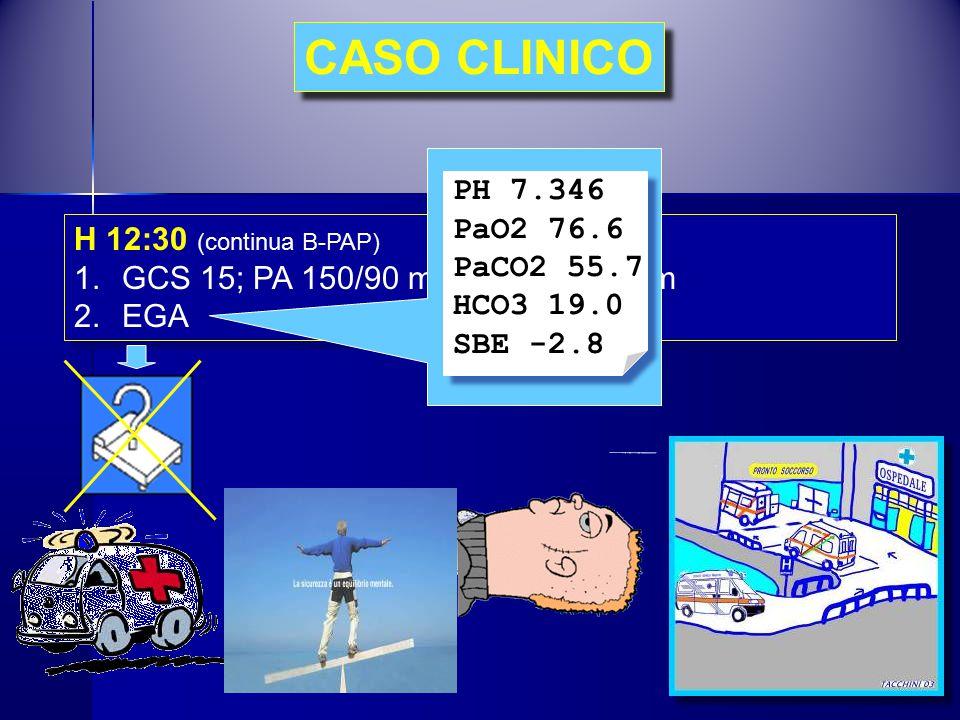 CASO CLINICO PH 7.346 PaO2 76.6 PaCO2 55.7 H 12:30 (continua B-PAP)