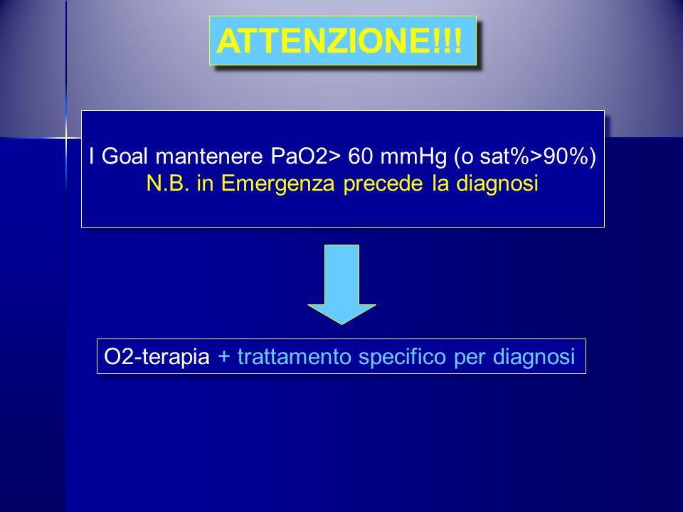ATTENZIONE!!! I Goal mantenere PaO2> 60 mmHg (o sat%>90%)
