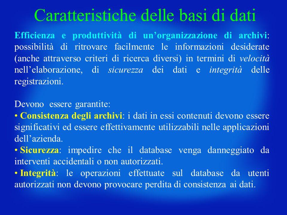 Caratteristiche delle basi di dati