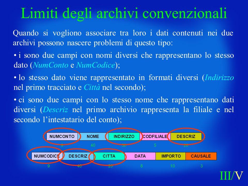 Limiti degli archivi convenzionali