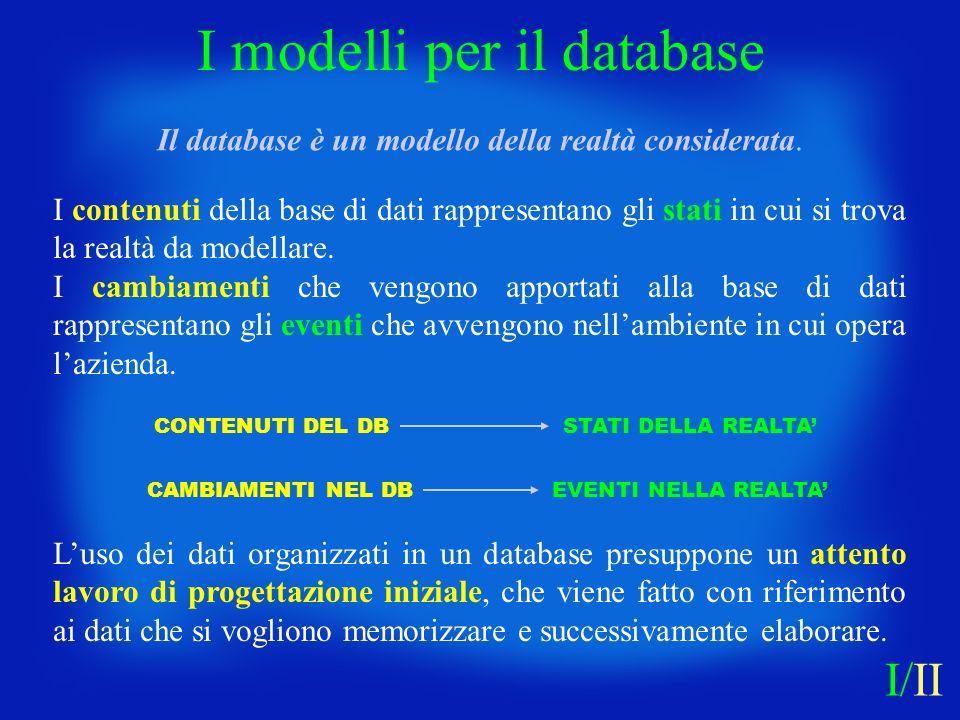 I modelli per il database