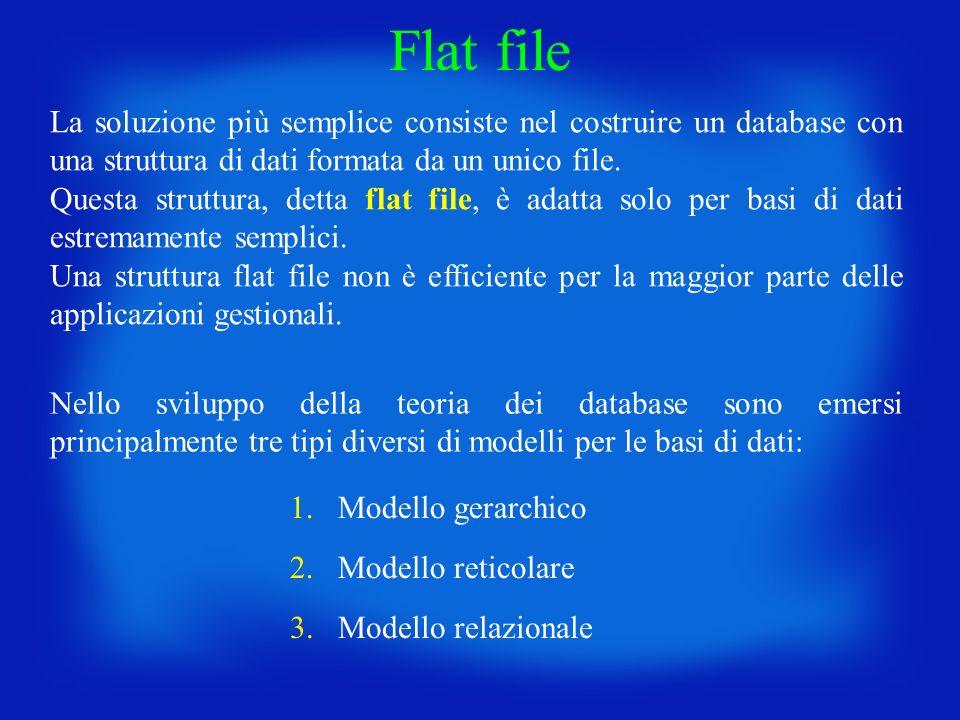 Flat file La soluzione più semplice consiste nel costruire un database con una struttura di dati formata da un unico file.