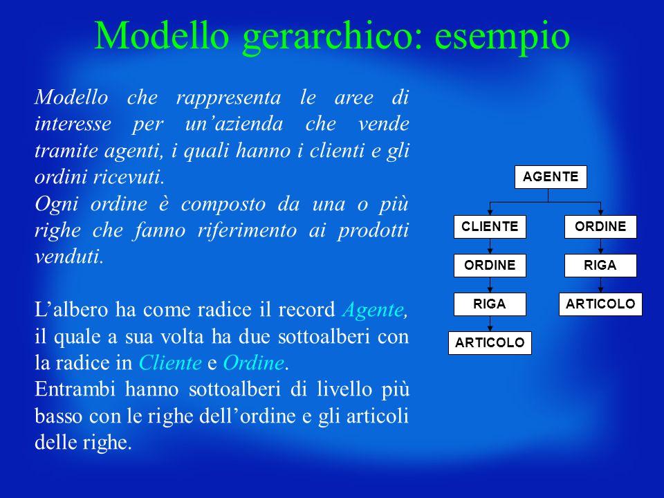 Modello gerarchico: esempio