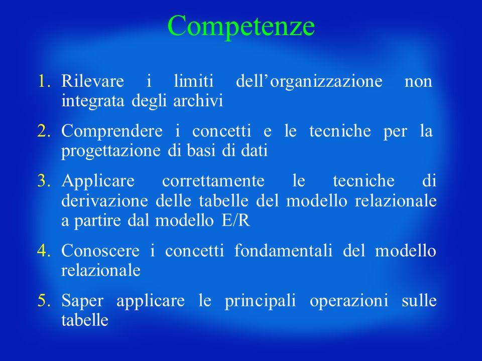 Competenze 1. Rilevare i limiti dell'organizzazione non integrata degli archivi.