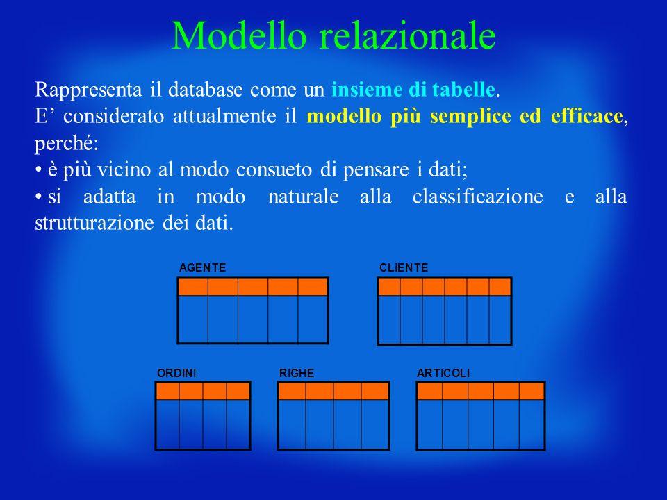 Modello relazionale Rappresenta il database come un insieme di tabelle. E' considerato attualmente il modello più semplice ed efficace, perché: