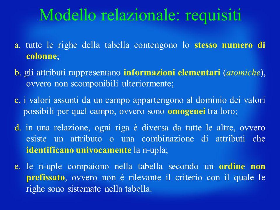 Modello relazionale: requisiti
