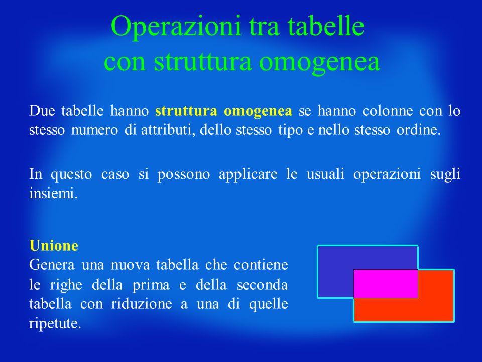Operazioni tra tabelle con struttura omogenea