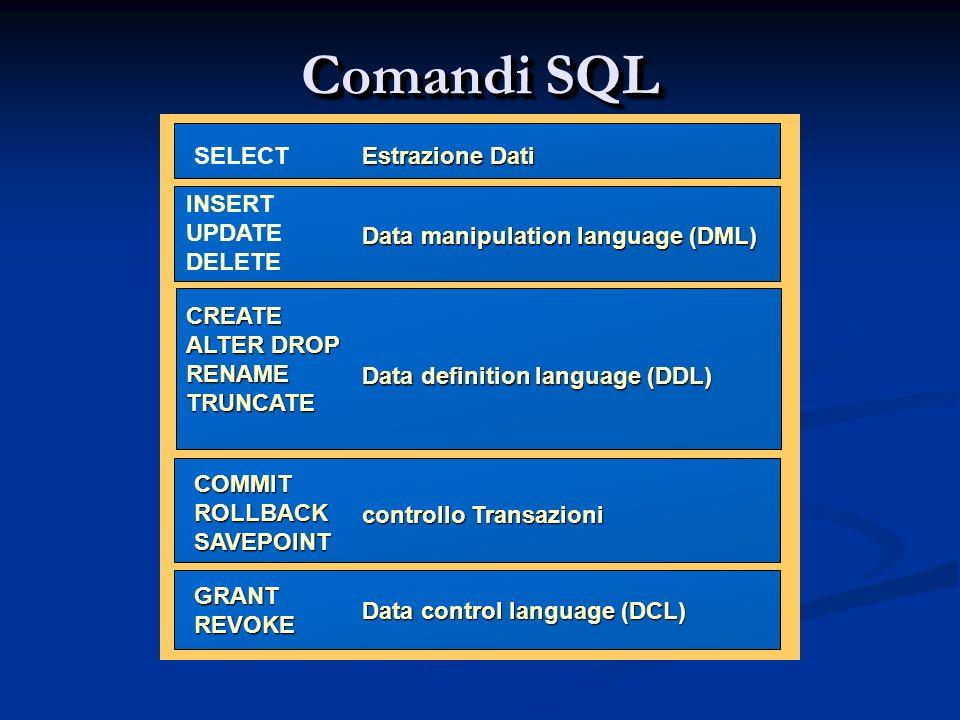 Comandi SQL SELECT Estrazione Dati INSERT UPDATE DELETE