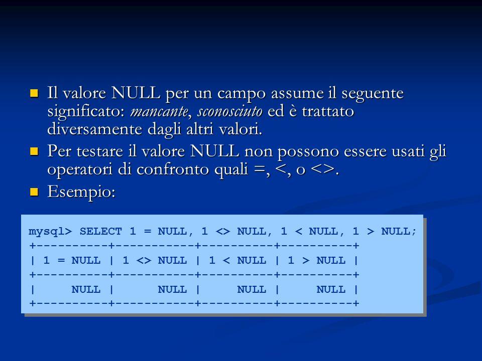 Il valore NULL per un campo assume il seguente significato: mancante, sconosciuto ed è trattato diversamente dagli altri valori.