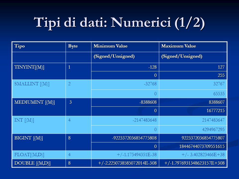 Tipi di dati: Numerici (1/2)