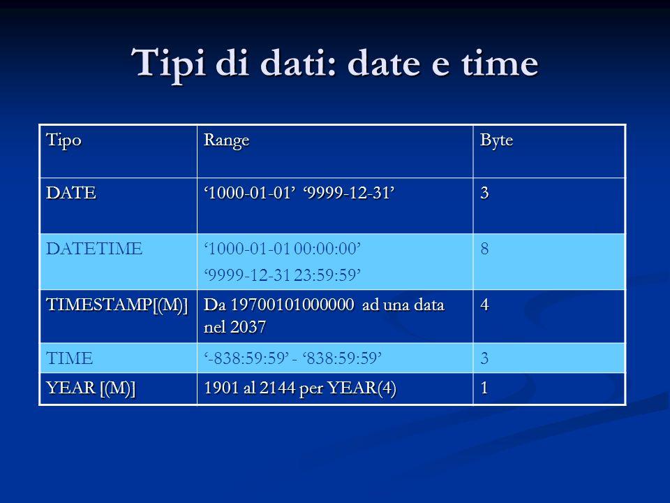 Tipi di dati: date e time