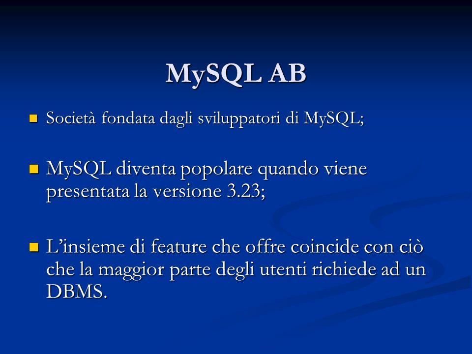 MySQL AB Società fondata dagli sviluppatori di MySQL; MySQL diventa popolare quando viene presentata la versione 3.23;