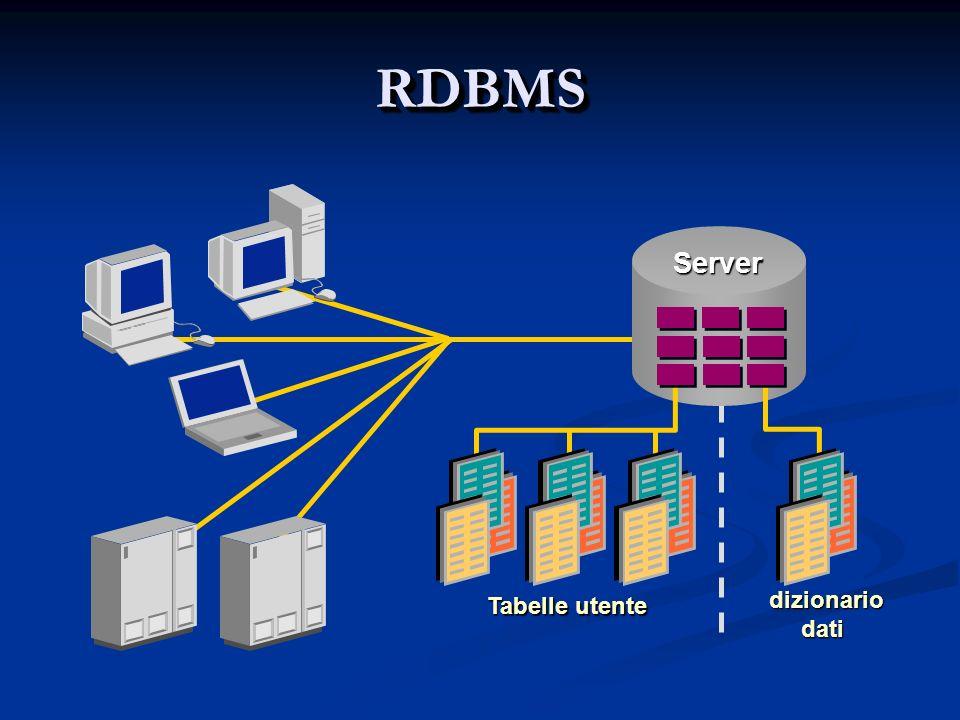 RDBMS Server Tabelle utente dizionario dati