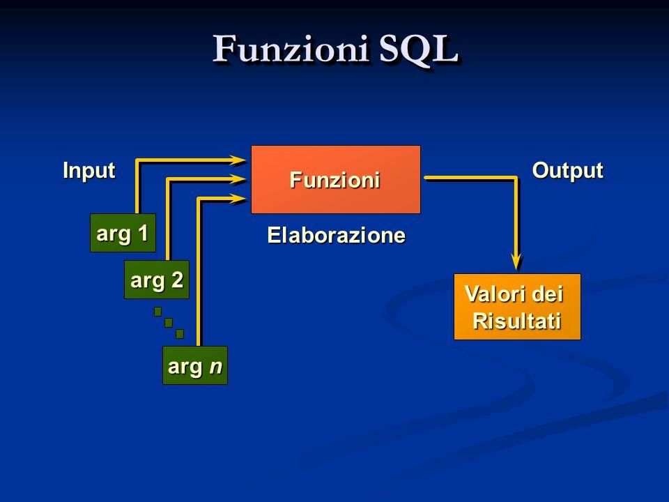 Funzioni SQL Funzioni Input arg 1 arg 2 arg n Output Valori dei