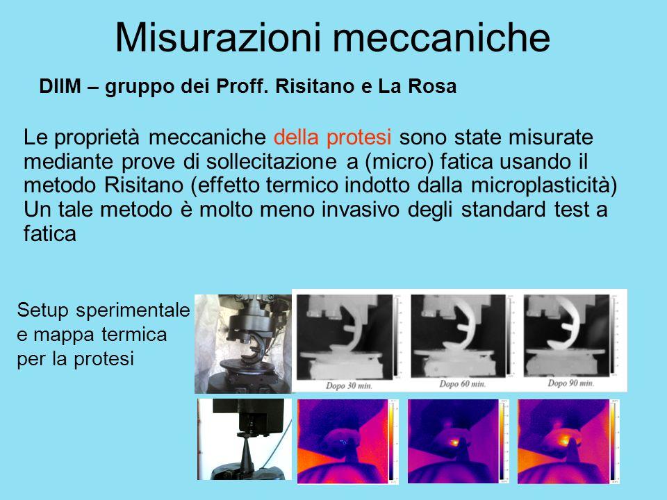 Misurazioni meccaniche