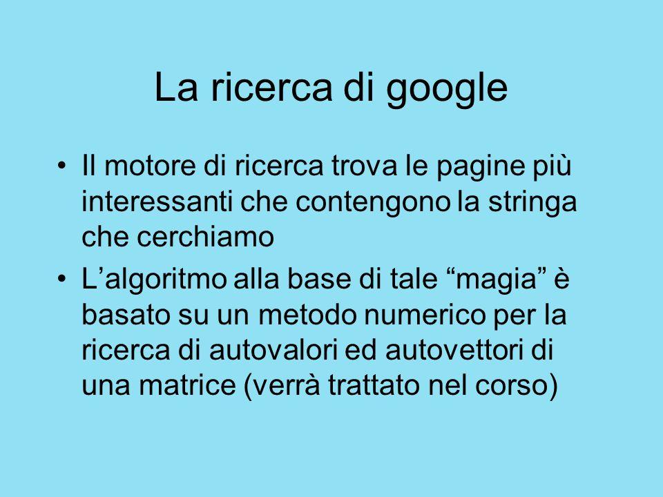La ricerca di google Il motore di ricerca trova le pagine più interessanti che contengono la stringa che cerchiamo.
