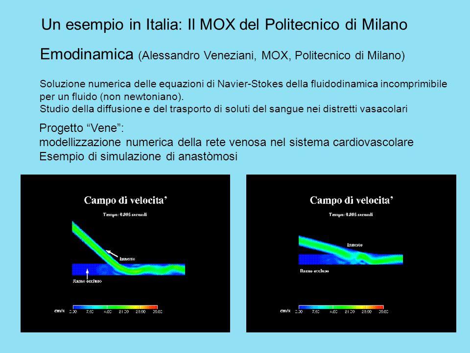 Un esempio in Italia: Il MOX del Politecnico di Milano