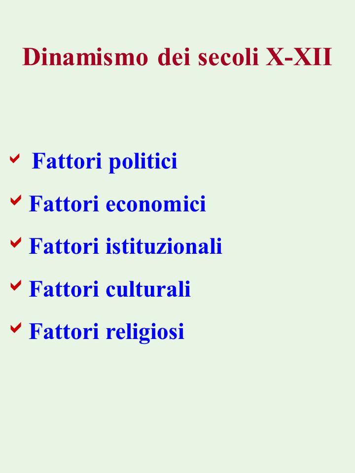 Dinamismo dei secoli X-XII