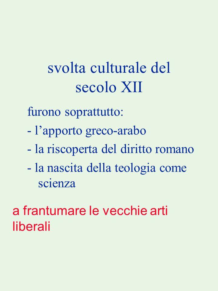 svolta culturale del secolo XII