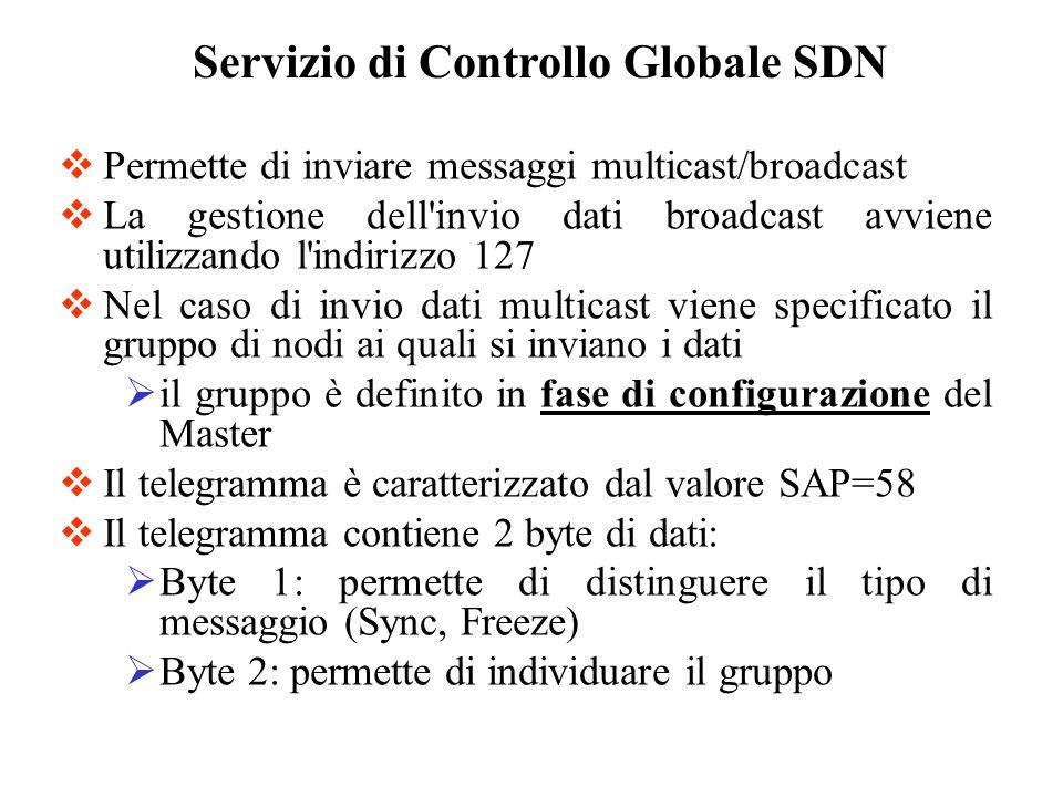Servizio di Controllo Globale SDN