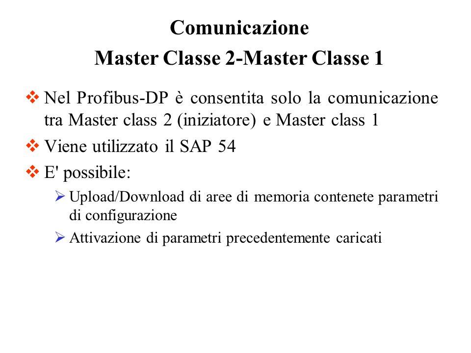 Master Classe 2-Master Classe 1