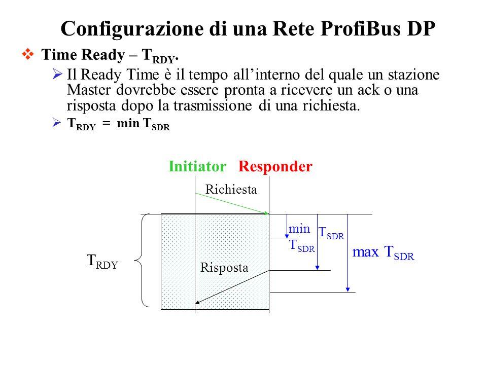 Configurazione di una Rete ProfiBus DP
