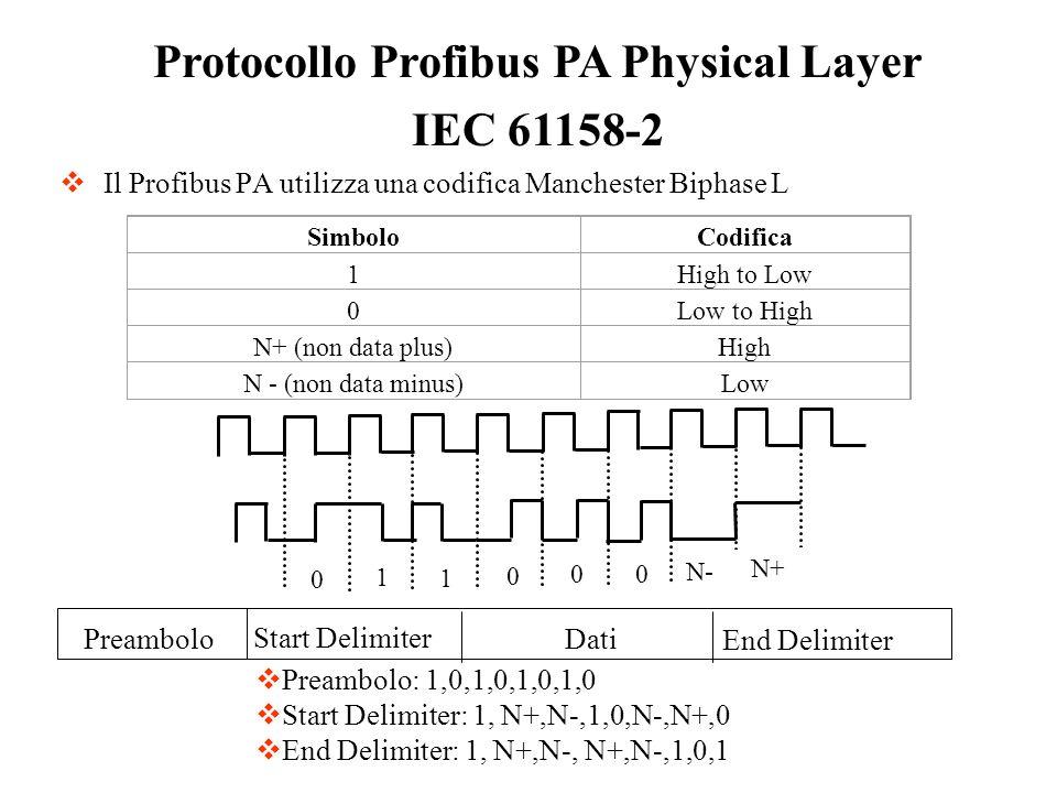 Il Profibus PA utilizza una codifica Manchester Biphase L