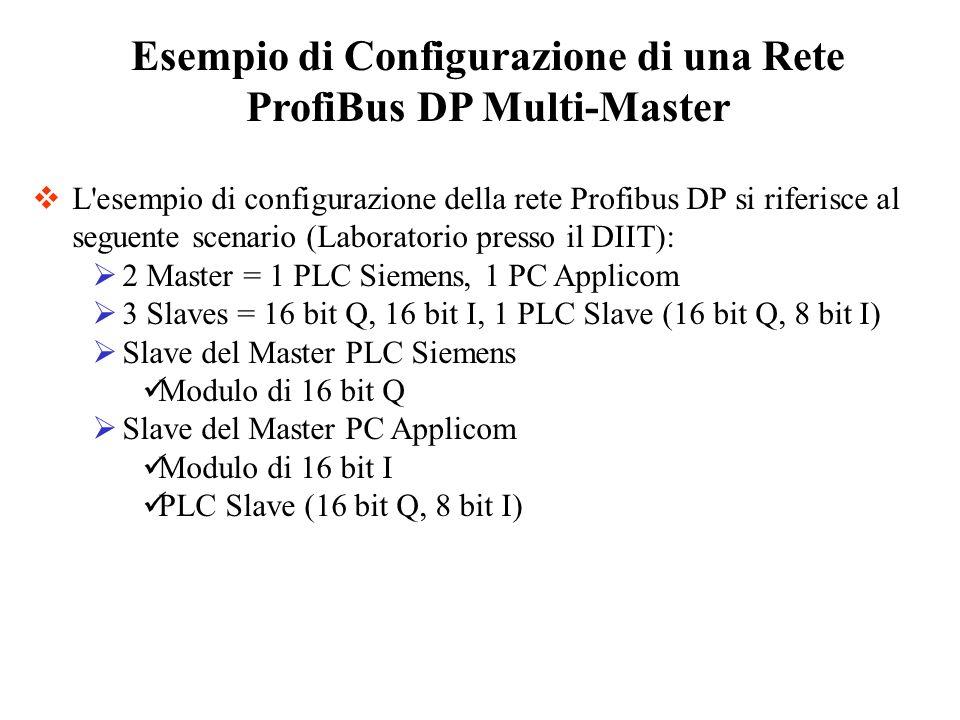 Esempio di Configurazione di una Rete ProfiBus DP Multi-Master