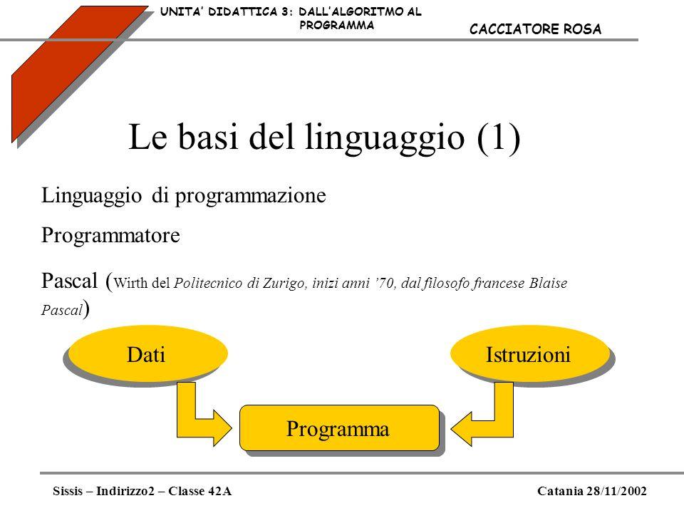 UNITA' DIDATTICA 3: DALL'ALGORITMO AL PROGRAMMA