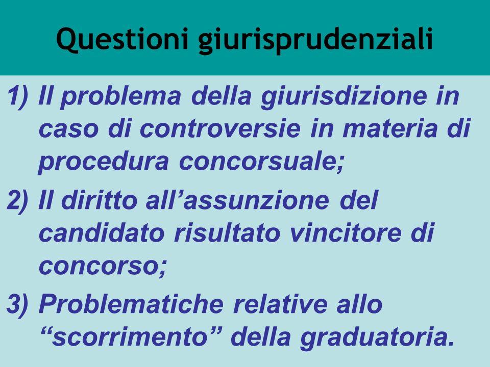Questioni giurisprudenziali