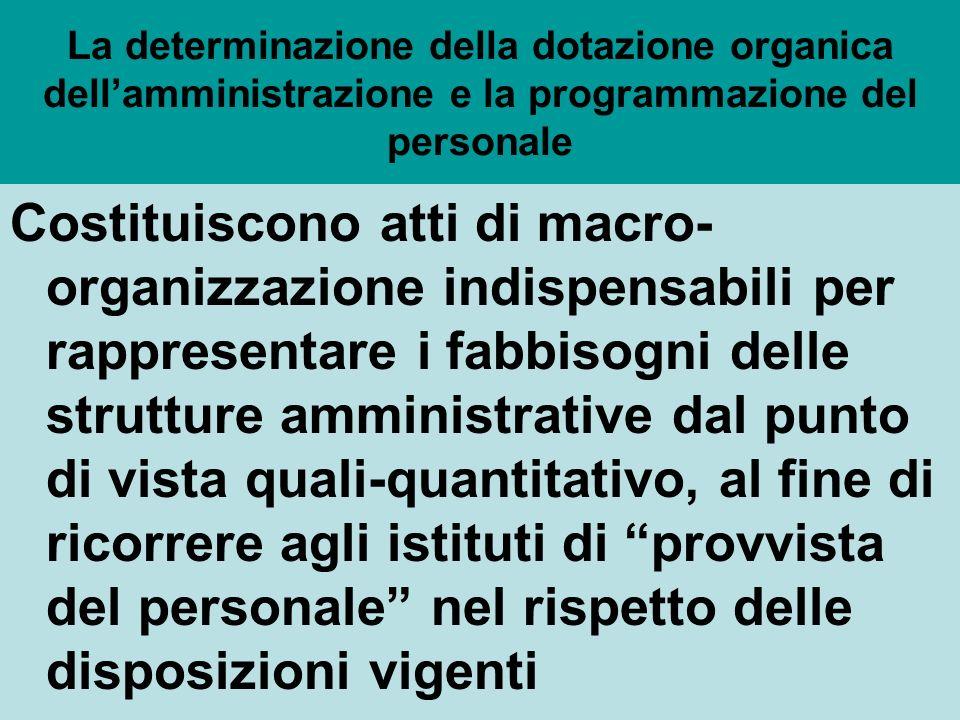La determinazione della dotazione organica dell'amministrazione e la programmazione del personale