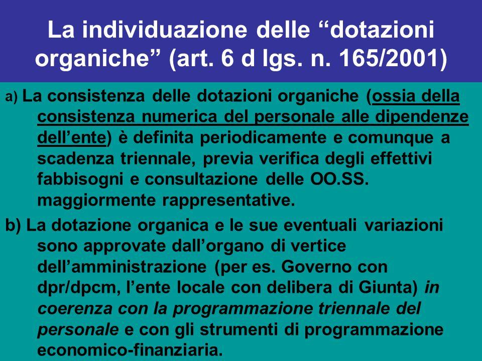 La individuazione delle dotazioni organiche (art. 6 d lgs. n