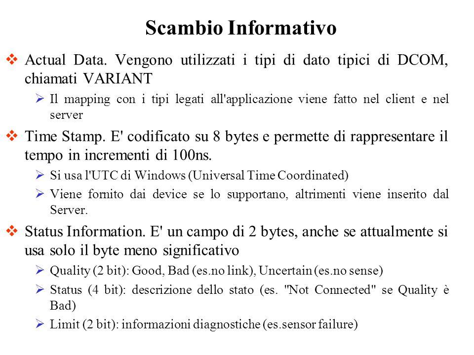 Scambio InformativoActual Data. Vengono utilizzati i tipi di dato tipici di DCOM, chiamati VARIANT.