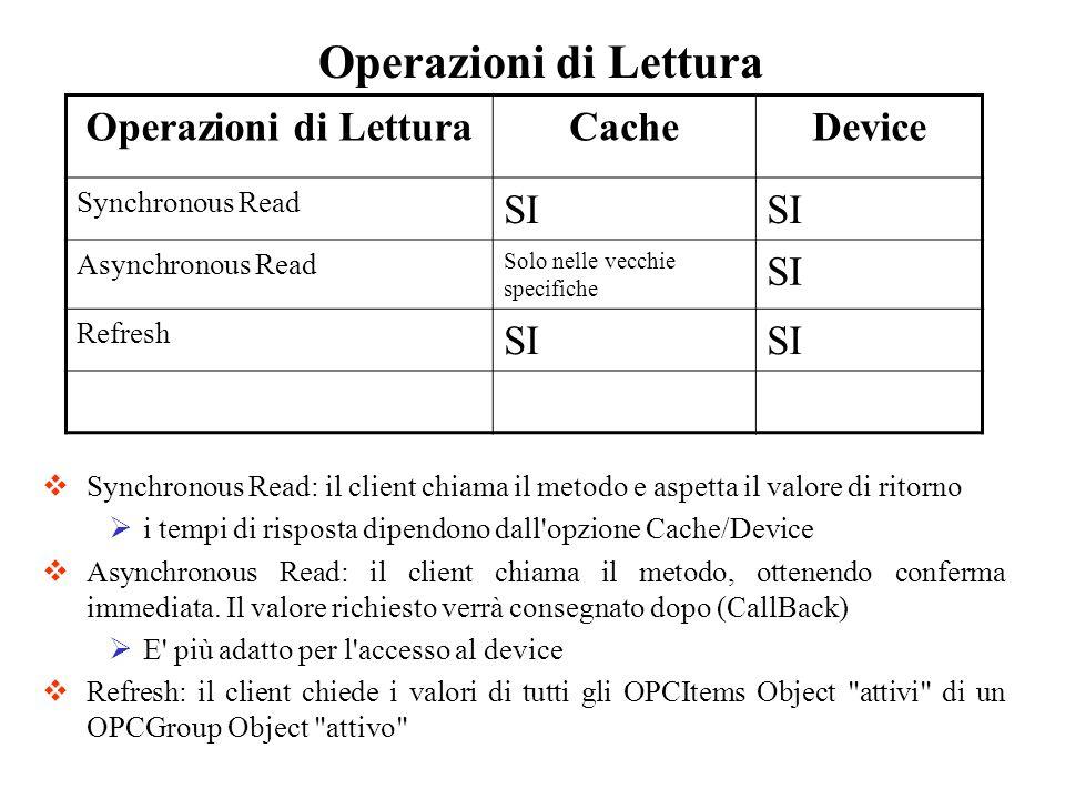 Operazioni di Lettura Operazioni di Lettura Cache Device SI