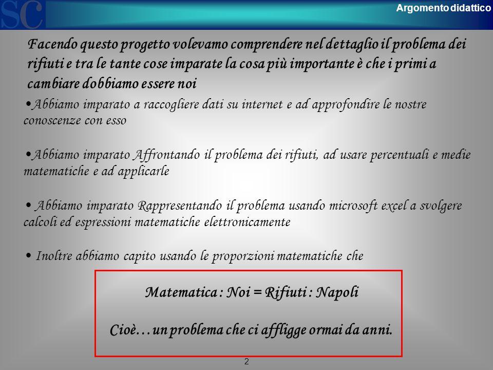 Matematica : Noi = Rifiuti : Napoli