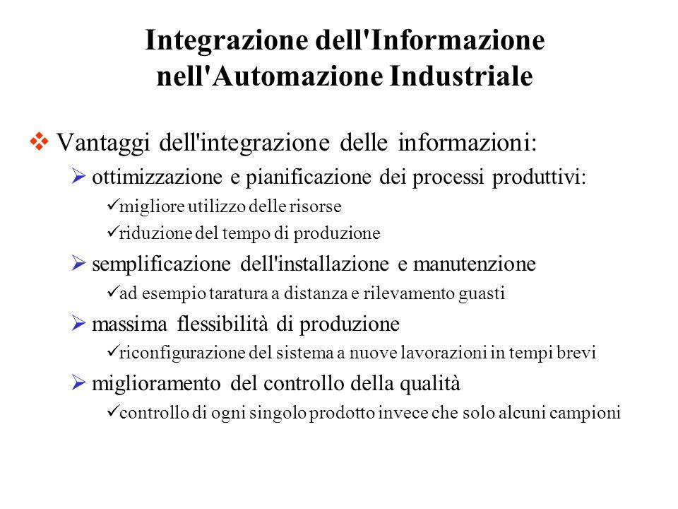 Integrazione dell Informazione nell Automazione Industriale