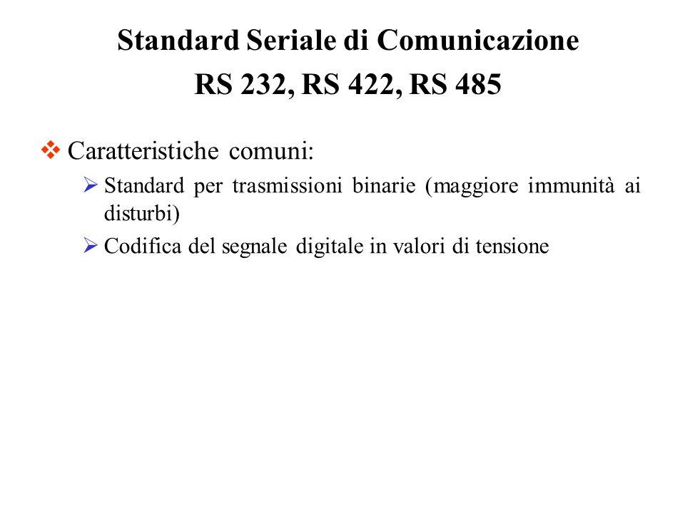 Standard Seriale di Comunicazione