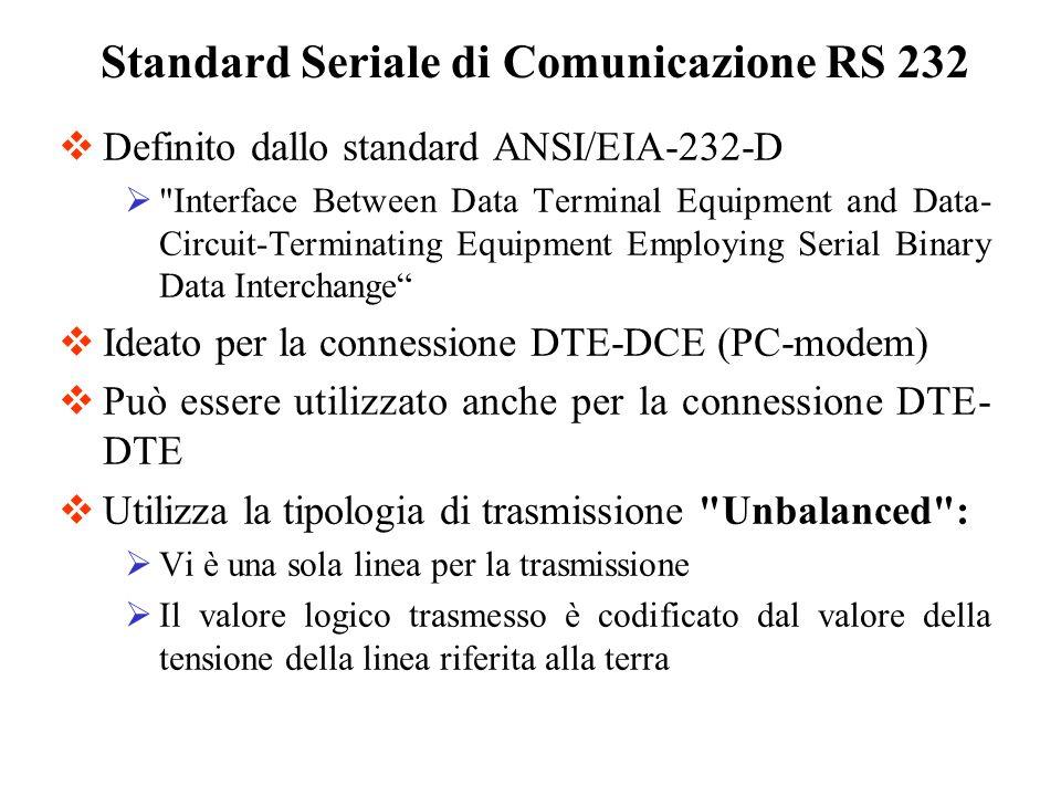 Standard Seriale di Comunicazione RS 232