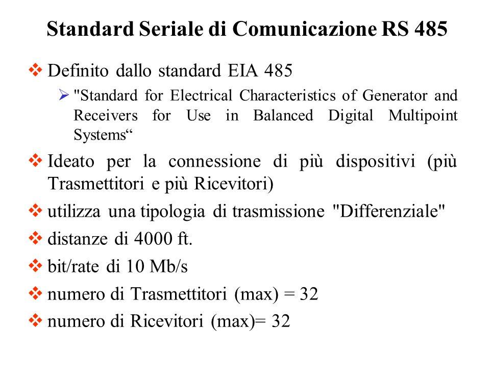 Standard Seriale di Comunicazione RS 485