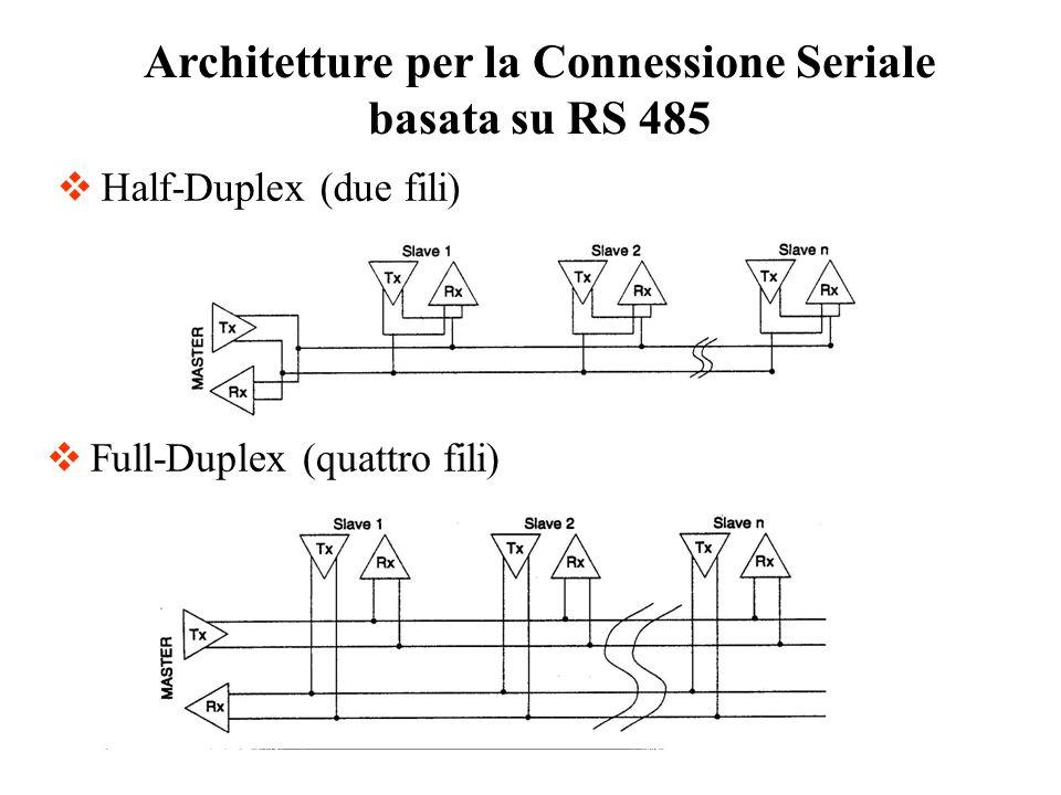 Half-Duplex (due fili)