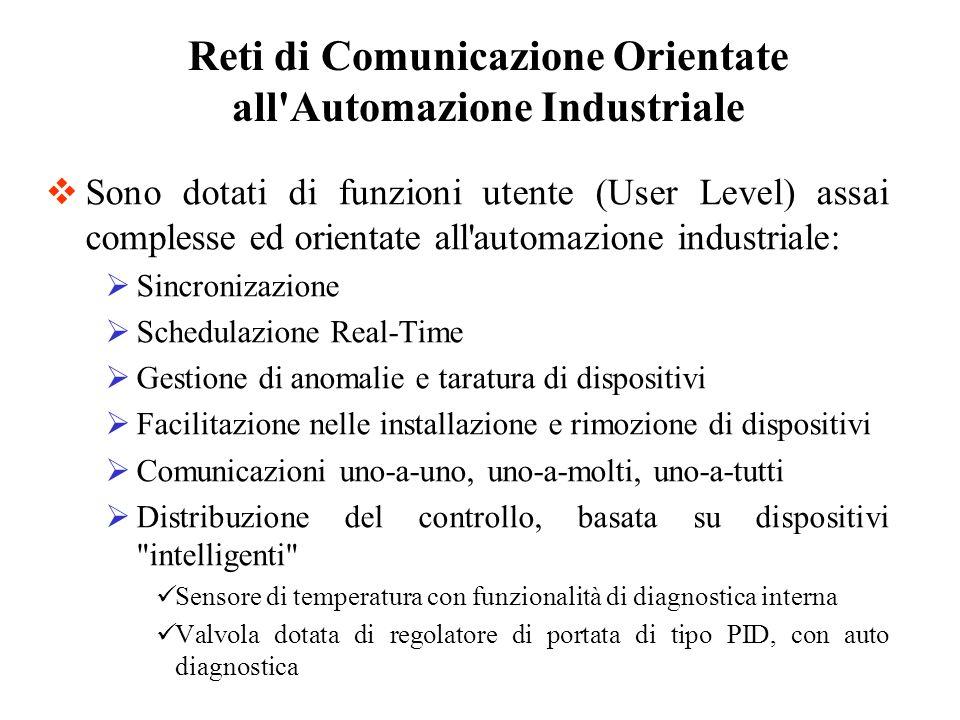 Reti di Comunicazione Orientate all Automazione Industriale