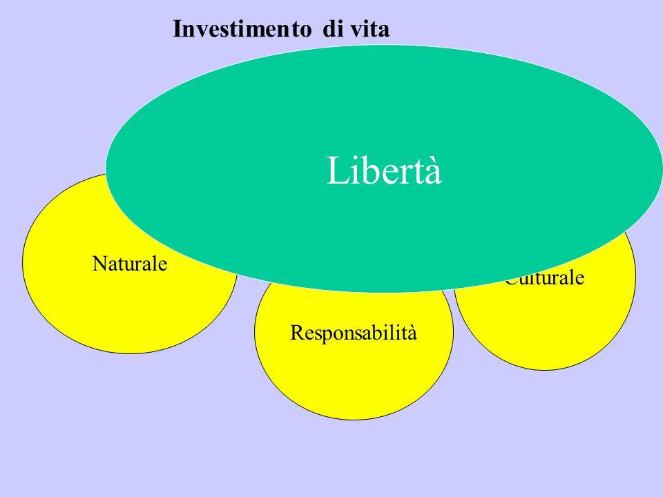 Investimento di vita Libertà Naturale Culturale Responsabilità