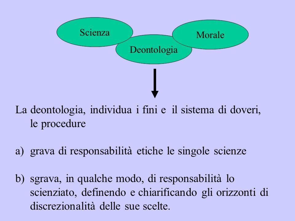 La deontologia, individua i fini e il sistema di doveri, le procedure