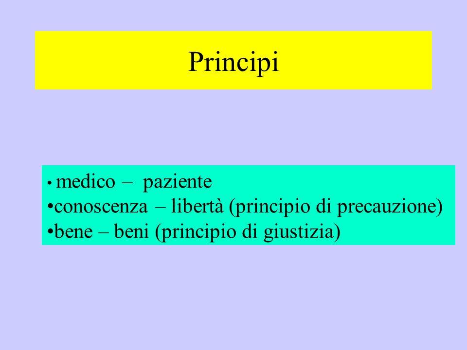 Principi conoscenza – libertà (principio di precauzione)