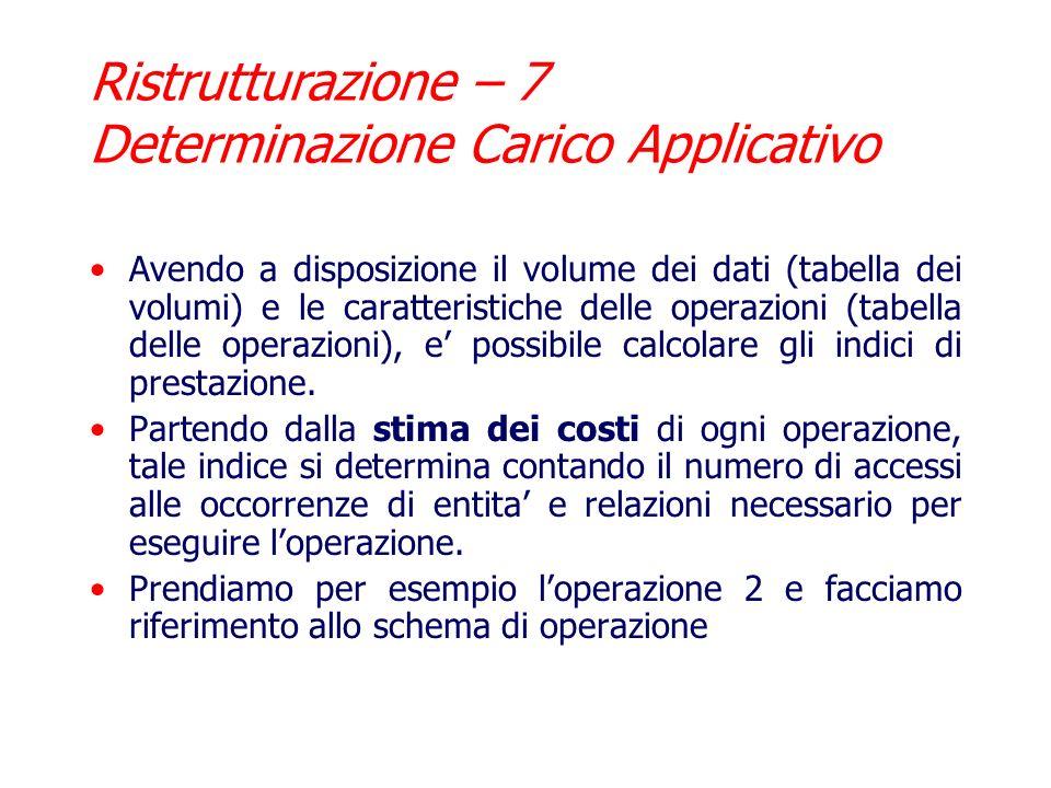 Ristrutturazione – 7 Determinazione Carico Applicativo