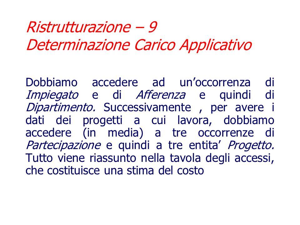 Ristrutturazione – 9 Determinazione Carico Applicativo