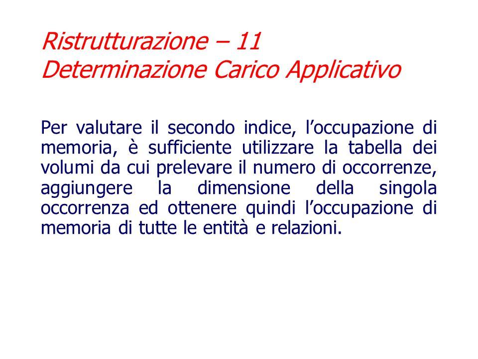 Ristrutturazione – 11 Determinazione Carico Applicativo