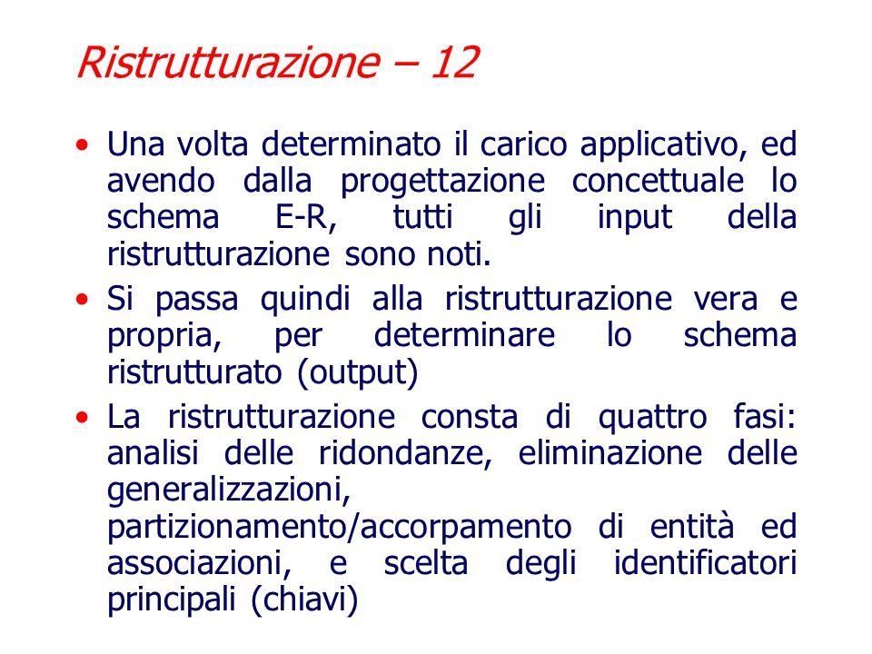 Ristrutturazione – 12