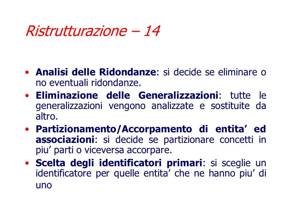 Ristrutturazione – 14Analisi delle Ridondanze: si decide se eliminare o no eventuali ridondanze.