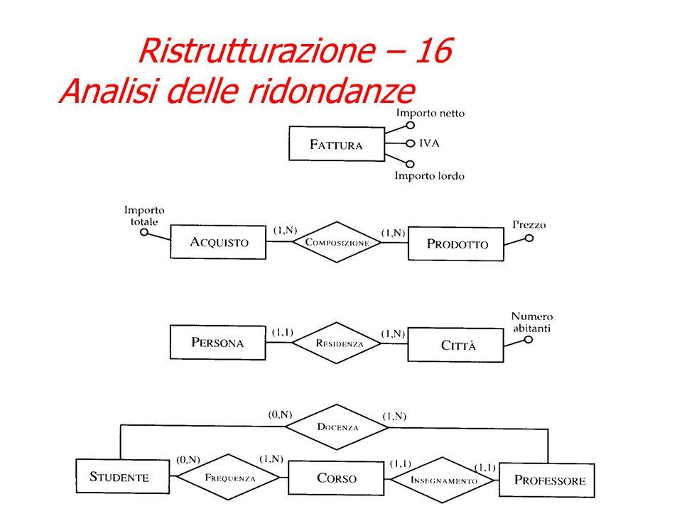 Ristrutturazione – 16 Analisi delle ridondanze